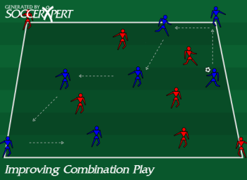 Soccer Drill Diagram: Improving Combination Play