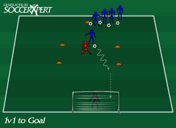 Soccer Drill Diagram: 1v1 to Goal