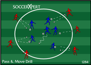 Soccer Drill Diagram: Soccer Pass and Move Drill