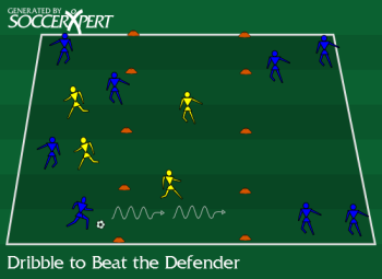 Soccer Drill Diagram: Dribbling to Beat Defenders, Take on Defenders