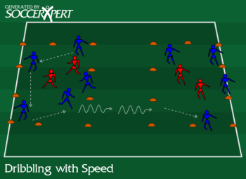 Soccer Drill Diagram: Dribbling with Speed,Recognizing When to Dribble