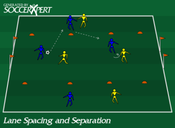 Lane Spacing and Separation Soccer Game Exercise