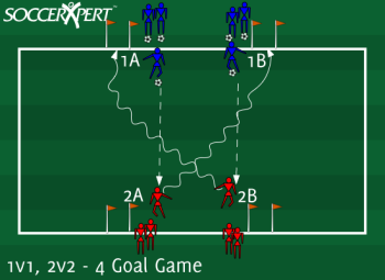 Soccer Drill Diagram: 1v1, 1v2, 2v2 - 4 goal game
