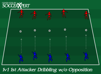 Soccer Drill Diagram: 1v1 1st Attacker Dribbling Without Opposition