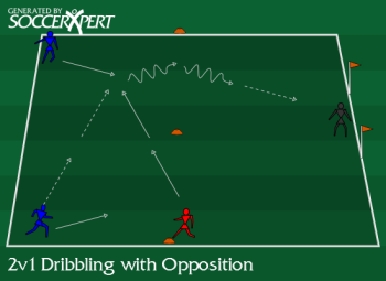 Soccer Drill Diagram: 2v1 Dribbling with Opposition