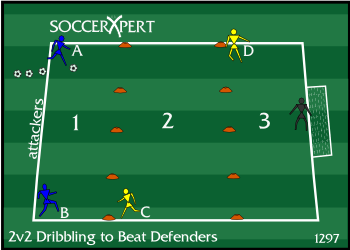 Soccer Drill Diagram: 2v2 Dribbling to Beat the Defender