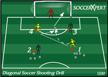 diagonal soccer shooting drill, soccer shooting