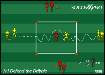 1v1 Defending 1st First Defender Defending The Dribble