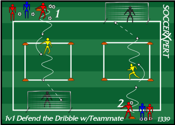 1v1, defending, 1st, first, defender, defending the dribble, teammate