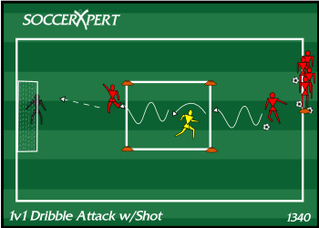 Soccer Drill Diagram: 1v1 Dribble Attack with Shot