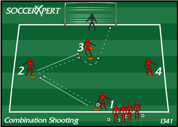 Combination Shooting Finishing Soccer Drill