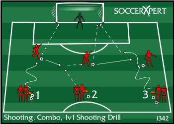 Soccer Drill Diagram: Shooting Combo, 1v1 Shooting Drill