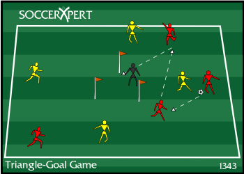 Triangle  Goal  Soccer Game