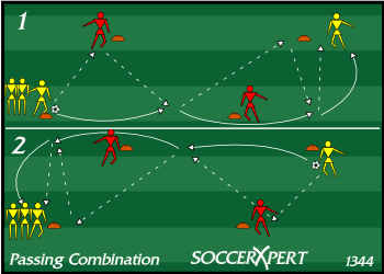 Soccer Drill Diagram: Passing Combination | 1-2 | Wall Pass | One-Two