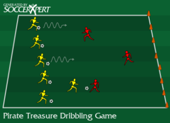 Soccer Drill Diagram: Pirate Treasure Dribbling Game