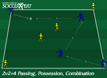 Soccer Drill Diagram: 2v2+4 Passing, Possession, Combination