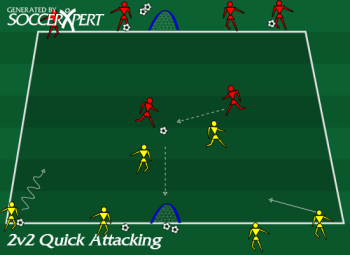Soccer Drill Diagram: 2v2 Quick Attacking Soccer Drill