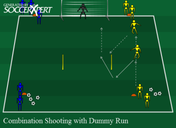 Soccer Drill Diagram: Combination Shooting with Dummy Run