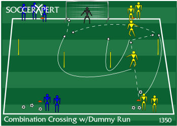 Soccer Drill Diagram: Combination Crossing Drill