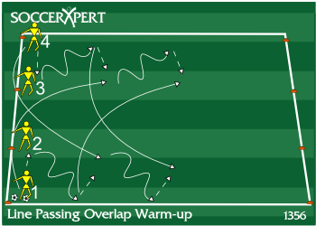 Soccer Drill Diagram: Line Passing Overlap Warm-up