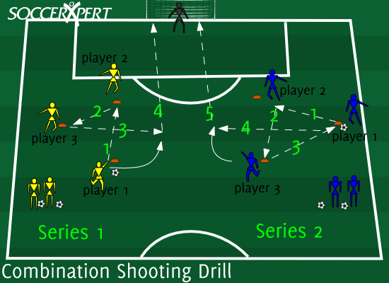 Combination Shooting Drills