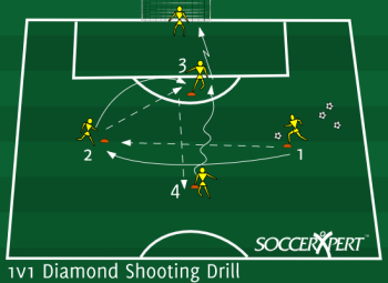 Soccer Drill Diagram: 1v1 Diamond Shooting Drill