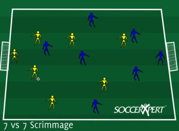 Soccer Drill Diagram: 7v7 Scrimmage