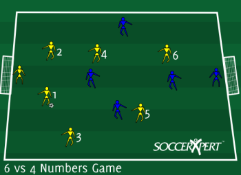 Soccer Drill Diagram: 6 vs 4 Team Training Numbers