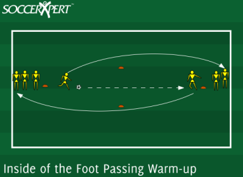 Soccer Drill Diagram: Inside of the Foot Passing Warm-up