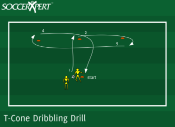 Soccer Drill Diagram: T-Cone Dribbling Drill
