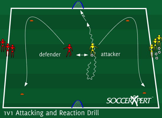 Soccer Drill Diagram: 1v1 Attacking and Reaction Drill