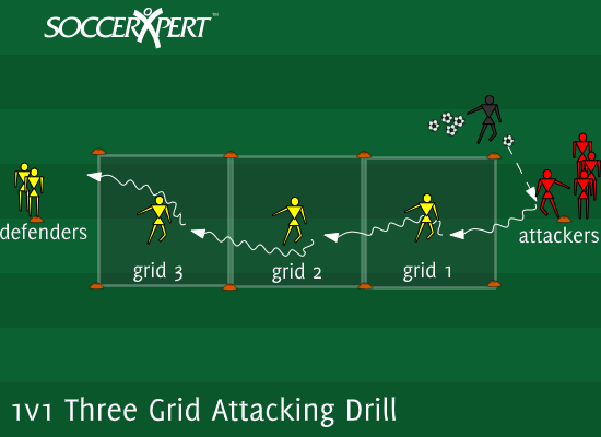 Soccer Drill Diagram: 1v1 Three Grid Attacking Drill