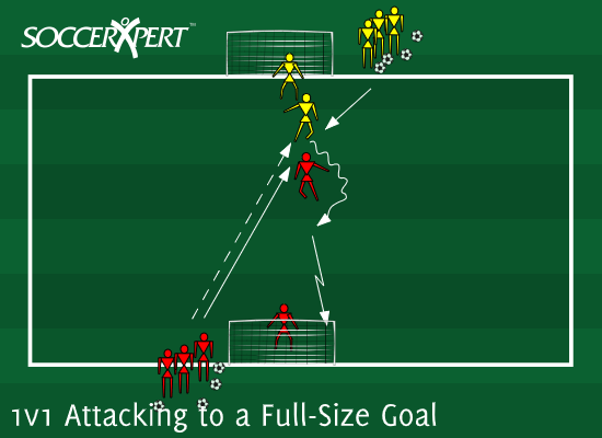 Soccer Drill Diagram: 1v1 Attacking to a Full-Size Goal