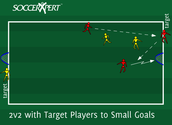 Soccer Drill Diagram: 2v2 with Target Players to Small Goals