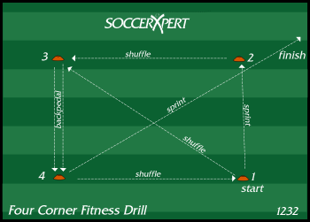 how to train for soccer fitness