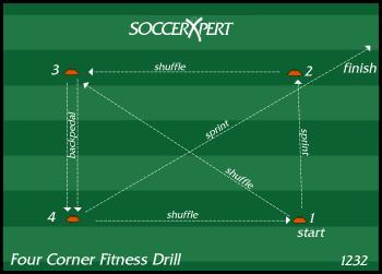 Soccer Tips Soccerxpert Com